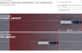 General Motors представил инновационные тормоза «eBoost»