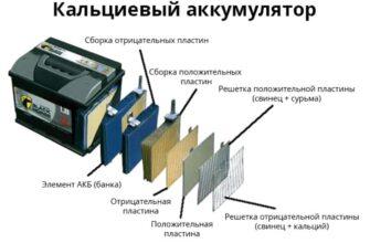 Преимущества и недостатки гибридного аккумулятора